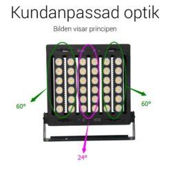 LED strålkastare - kundanpassad optik