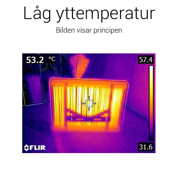 LED strålkastare - låg yttemperatur