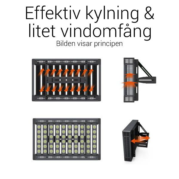 LED strålkastare - litet vindomfång