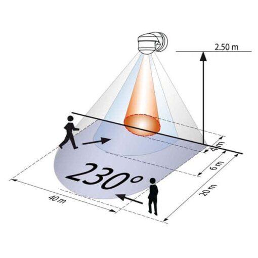 RC-plus-next-230 gr-IP54- Detekteringsområde