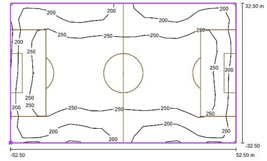 Fotbollsplan med LED belysning belysningsstyrka
