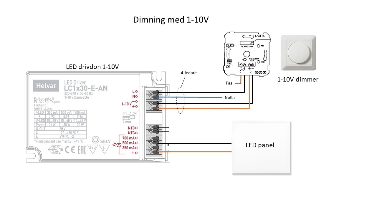 LED dimning installation 1-10V