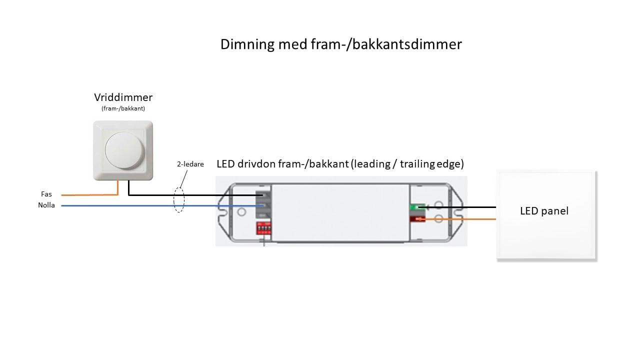 LED dimning installation fram/bakkant