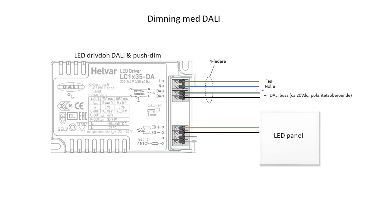 LED dimning installation DALI